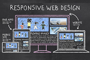 Responsive mobile friendly Web Design