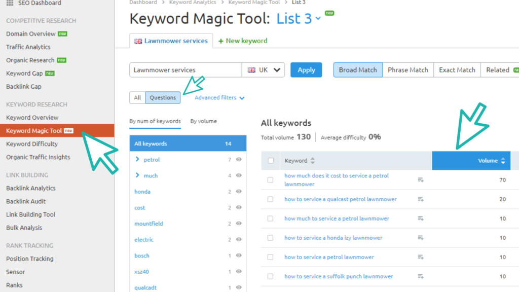 SEMRush Keyword Magic Tool, Questions tab